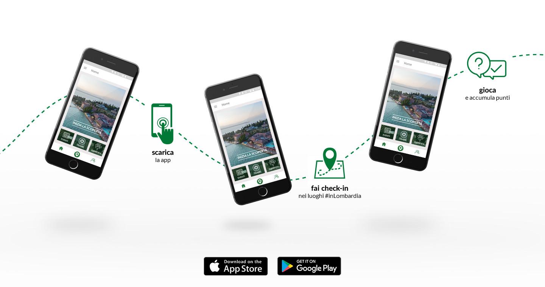 inLombardia Pass App